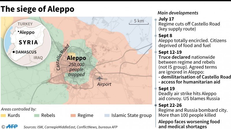 Map of the Aleppo region showing areas controlled by different fighting forces, with timeline of the siege of the city. (AFP/SABRINA BLANCHARD THOMAS SAINT-CRICQ)