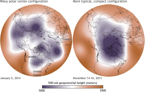 These maps are colored to show changes in air pressure, with the cold air of the polar vortex in purple. It's seen in a weaker, wavier formation here in January 2014. In contrast, the polar vortex is seen here in a more compact, strong phase in mid-November 2013.