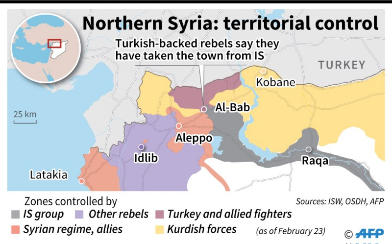 Territorial control in northern Syria as of February 23, 2017. (AFP)